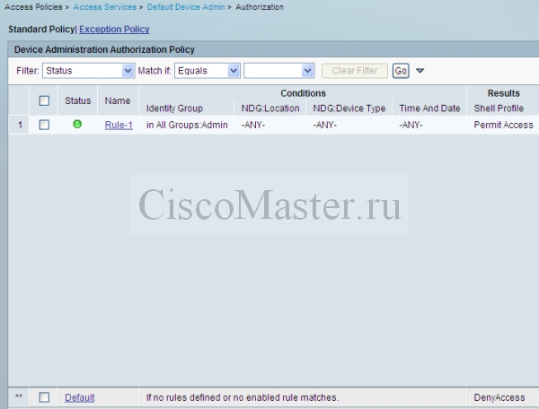 Authorizaion1_ciscomaster.ru.jpg