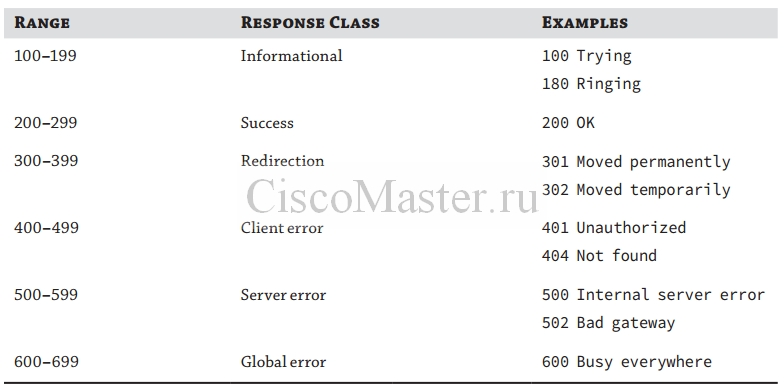 ms_skype_for_business_02._standarty_i_protokoly_05_ciscomaster.ru.jpg