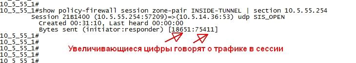 Zone Based Firewall (ZBF) troubleshooting | ciscomaster ru